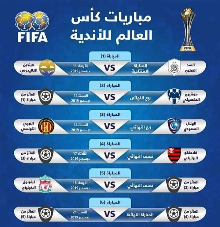 مباريات كأس العالم للأندية