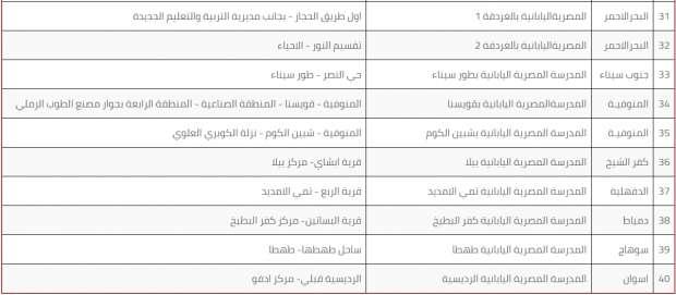 عناوين فروع المدارس اليابانية في محافظات مصر مع أرقام التليفونات وطرق التواصل